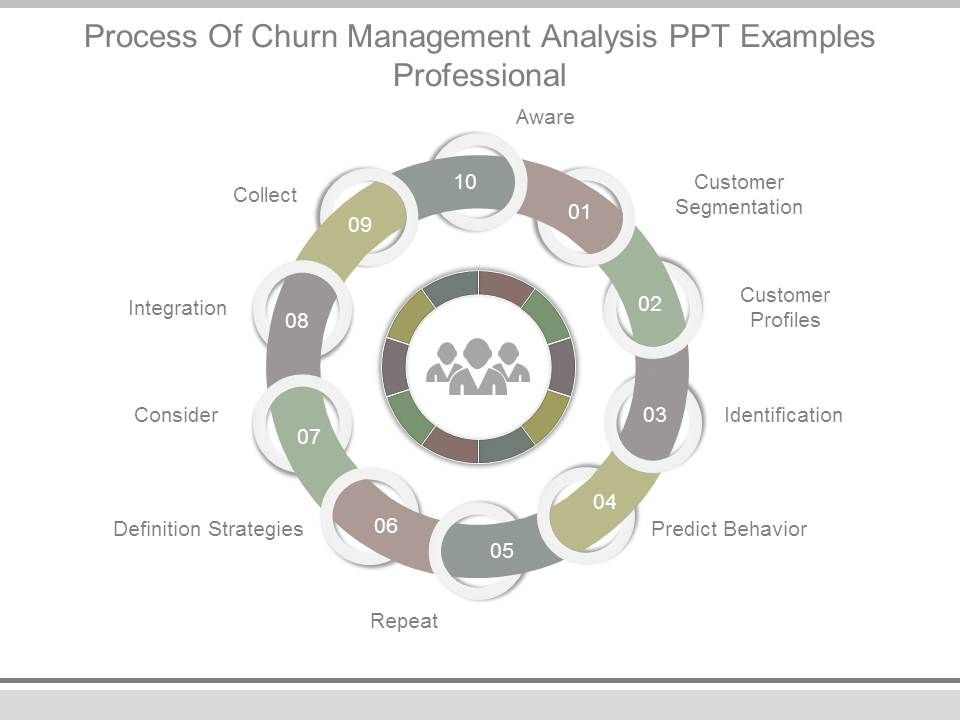 process_of_churn_management_analysis_ppt_examples_professional_Slide01