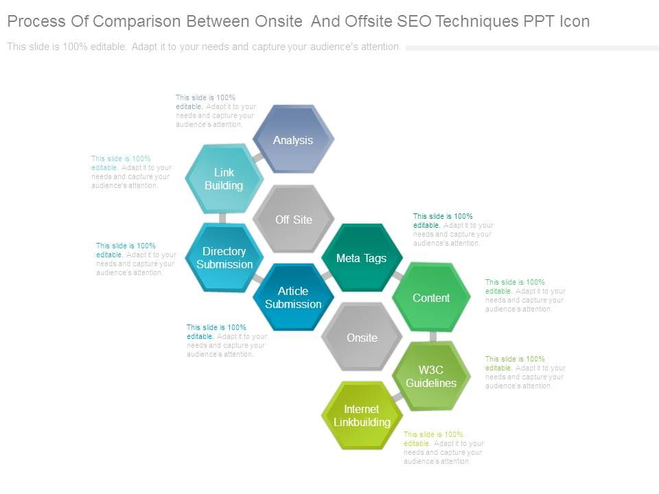 Process of comparison between onsite and offsite seo techniques ppt processofcomparisonbetweenonsiteandoffsiteseotechniquesppticonslide01 toneelgroepblik