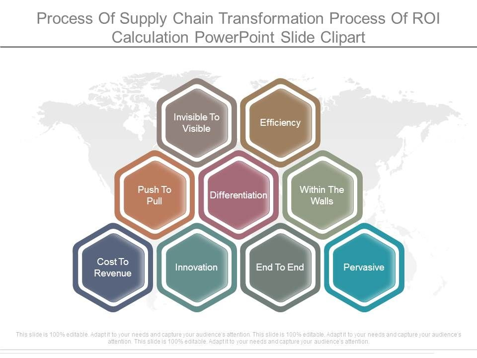 Pervasive Clip Art : Process of supply chain transformation roi