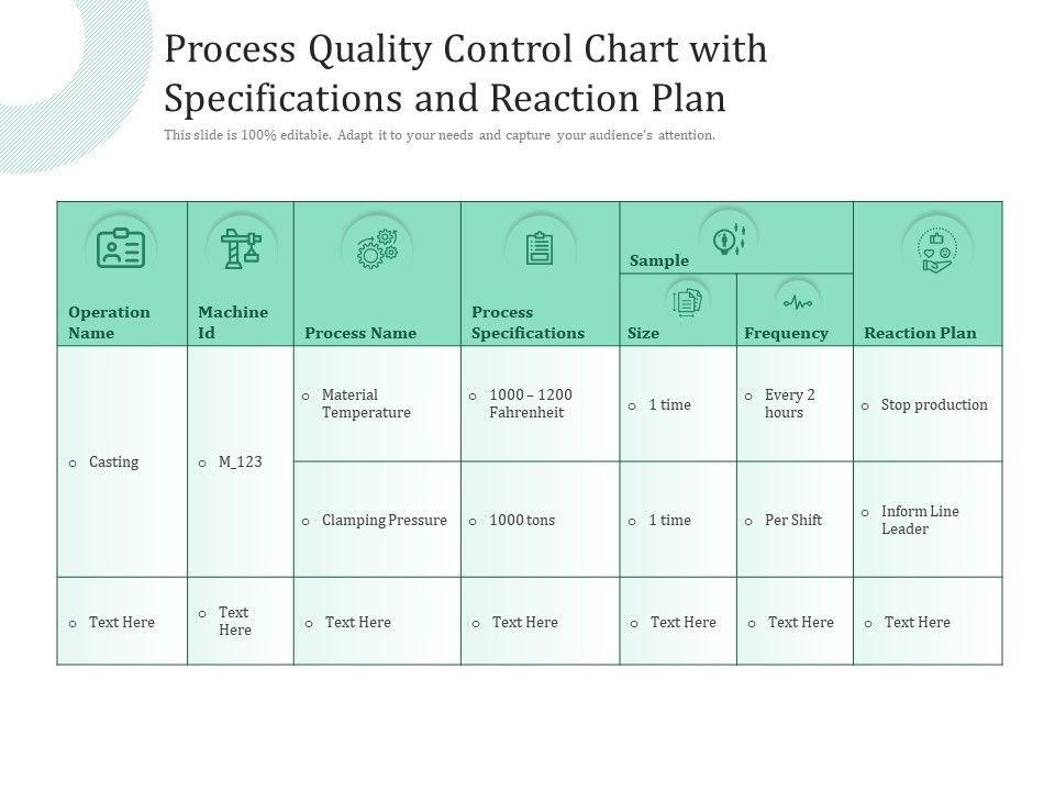Quality Control Plan Template from www.slideteam.net