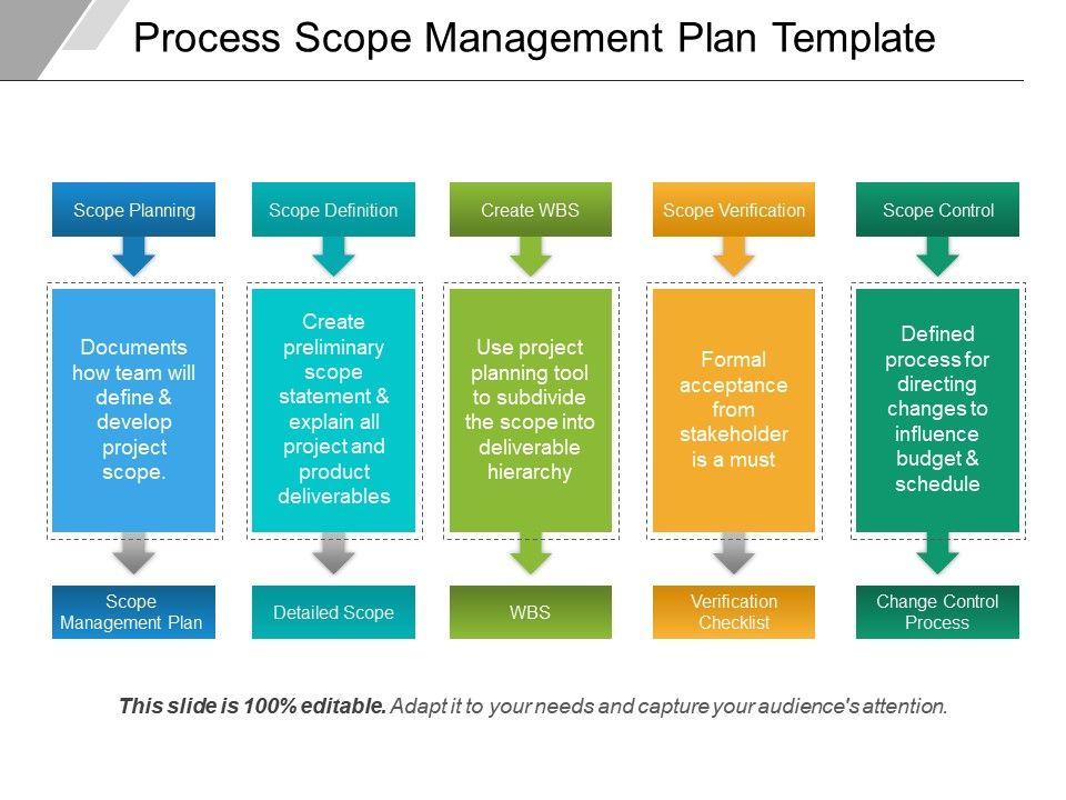 process_scope_management_plan_template_Slide01