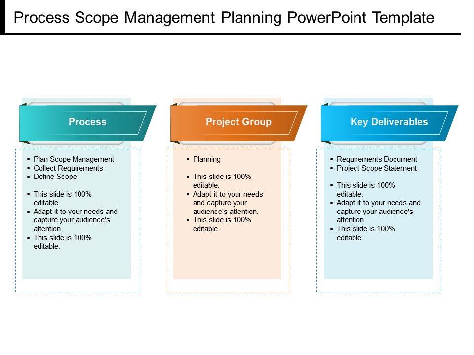 process_scope_management_planning_powerpoint_template_Slide01