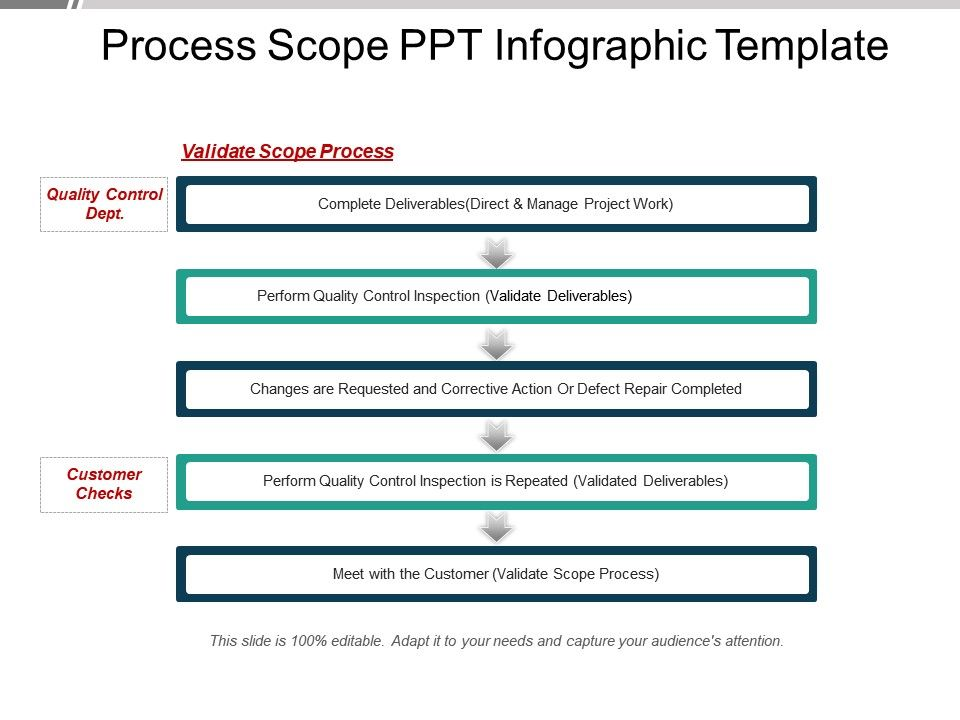 process_scope_ppt_infographic_template_Slide01