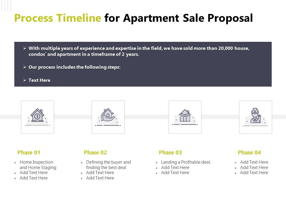 Process Timeline For Apartment Sale Proposal Ppt Powerpoint Presentation Influencers