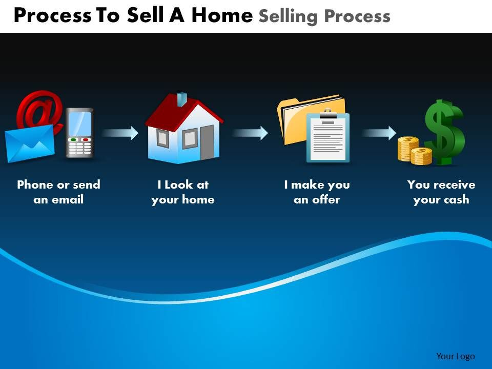 process_to_sell_a_home_selling_process_powerpoint_slides_and_ppt_templates_db_Slide01