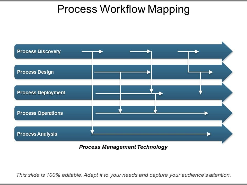 Process Workflow Mapping Ppt Slide Templates PowerPoint Design - Workflow mapping template