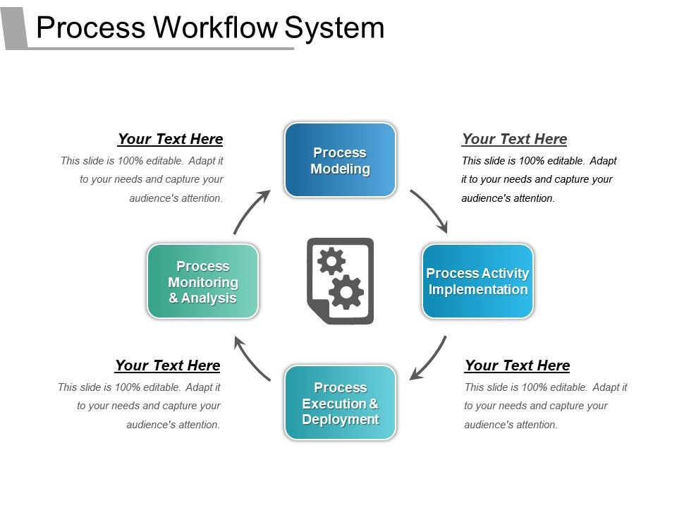 process workflow system sample of ppt presentation powerpoint