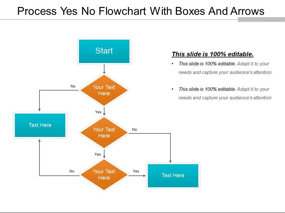 65824613 style hierarchy flowchart 5 piece powerpoint presentation yes no application process_yes_no_flowchart_with_boxes_and_arrows_slide01