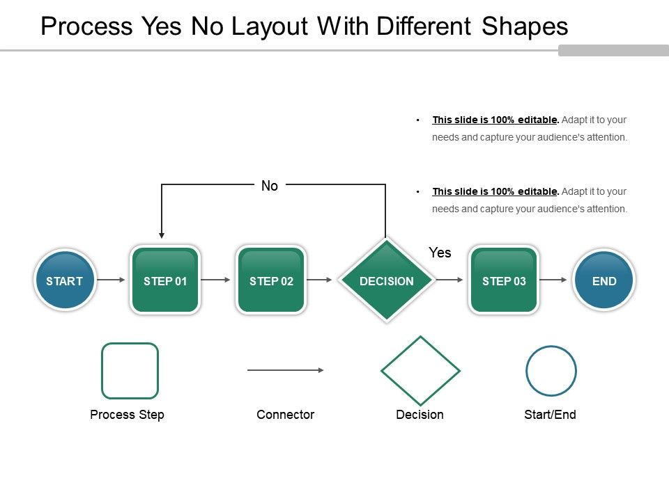 process_yes_no_layout_with_different_shapes_slide01   process_yes_no_layout_with_different_shapes_slide02