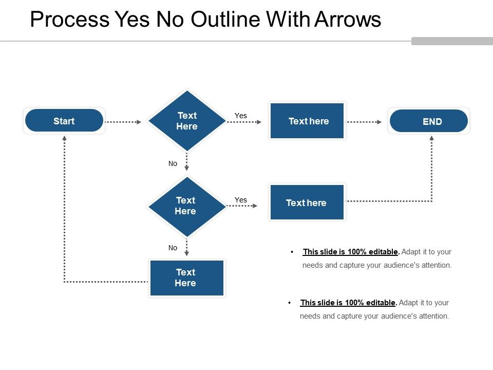 Process Yes No Outline With Arrows