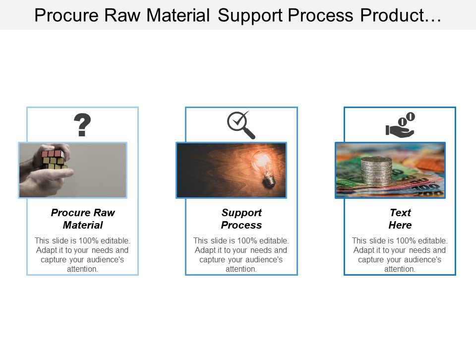 procure_raw_material_support_process_product_lifecycle_management_Slide01