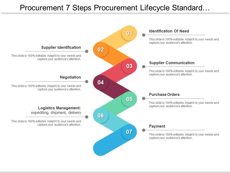 Purchase department presentation ppt