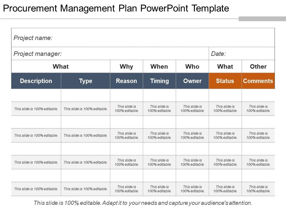 Procurement Management Plan Powerpoint Template | PowerPoint Slide