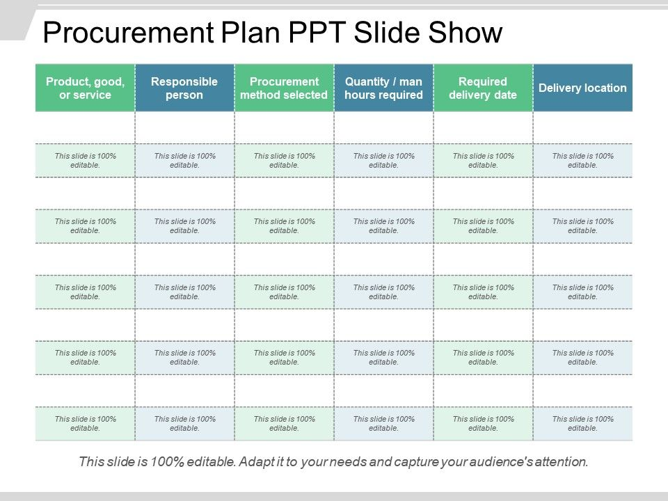 Procurement plan ppt slide show powerpoint design for Procurement category strategy template
