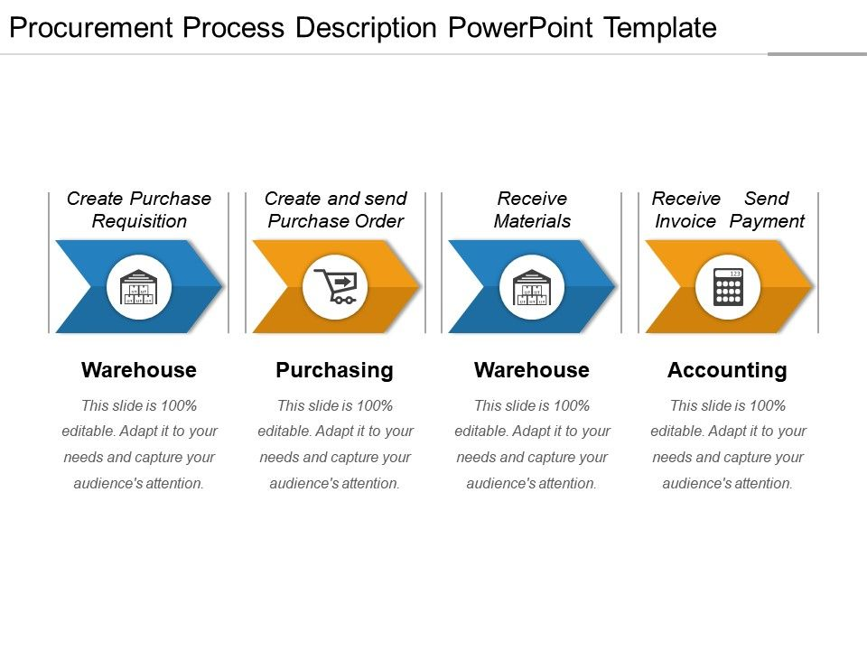 Procurement process description powerpoint template powerpoint procurementprocessdescriptionpowerpointtemplateslide01 procurementprocessdescriptionpowerpointtemplateslide02 toneelgroepblik Image collections