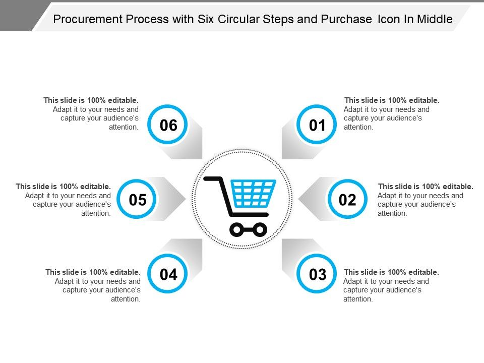 Procurement Process With Six Circular Steps And Purchase