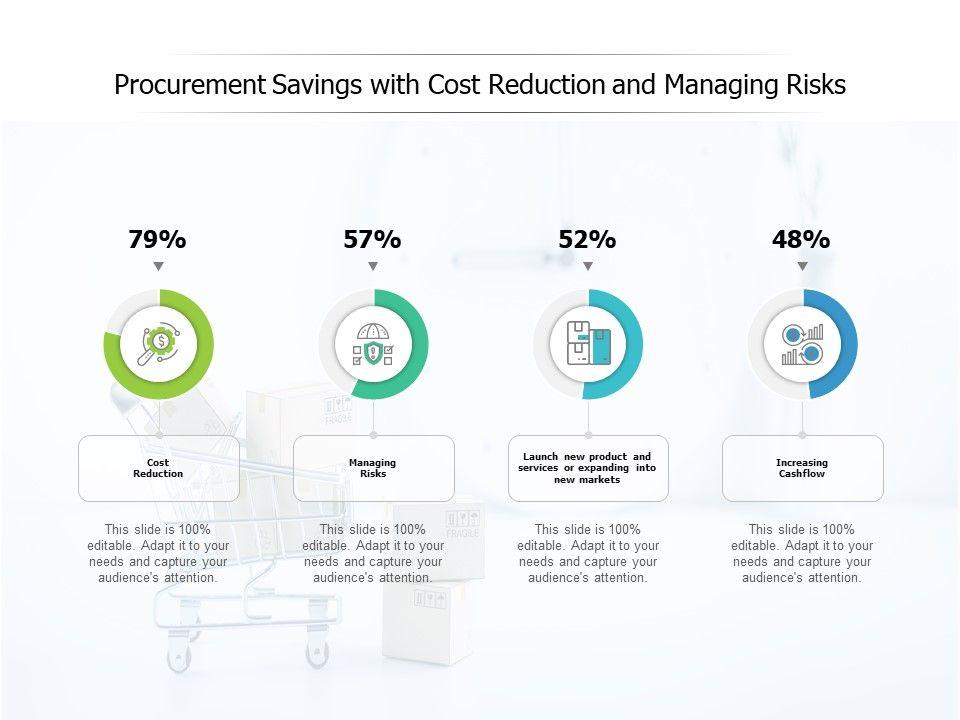 Cost Savings Template from www.slideteam.net