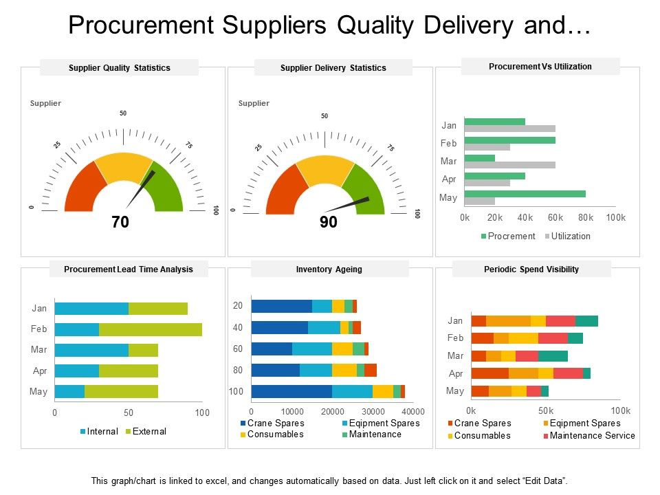 procurement_suppliers_quality_delivery_and_utilization_dashboard_Slide01