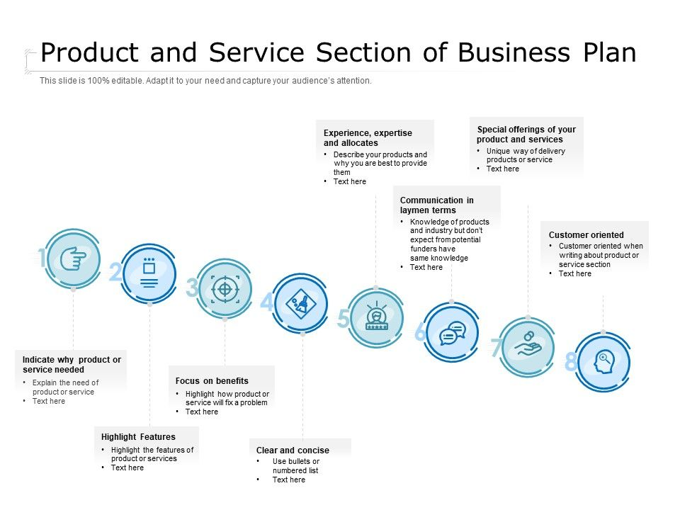Business plan for services the raven poem literary analysis
