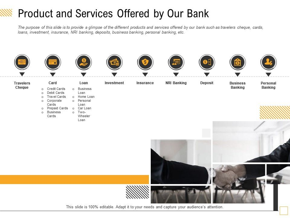 Product And Services Offered By Our Bank Wheeler Ppt Powerpoint Presentation Gallery