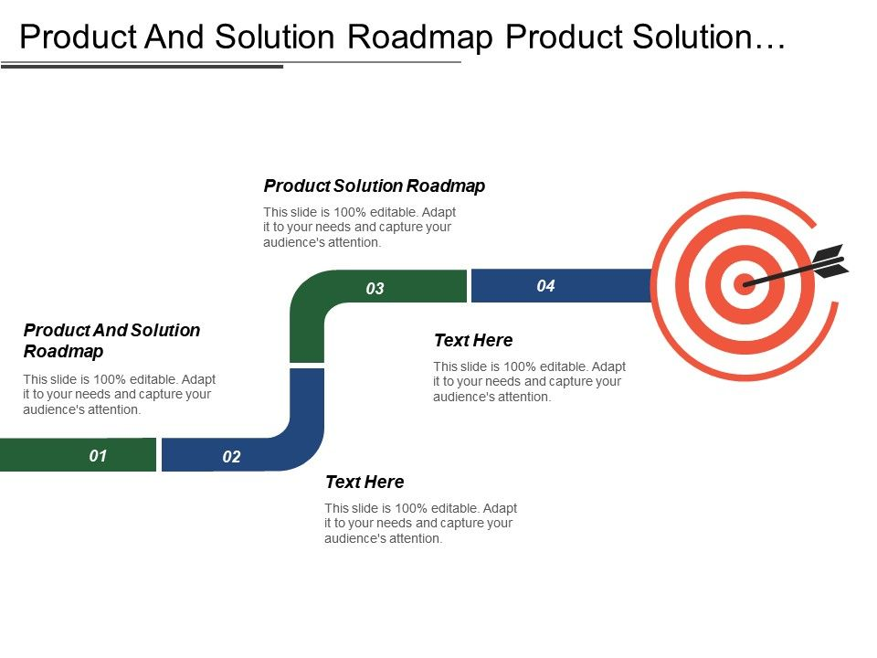 Product And Solution Roadmap Product Solution Roadmap