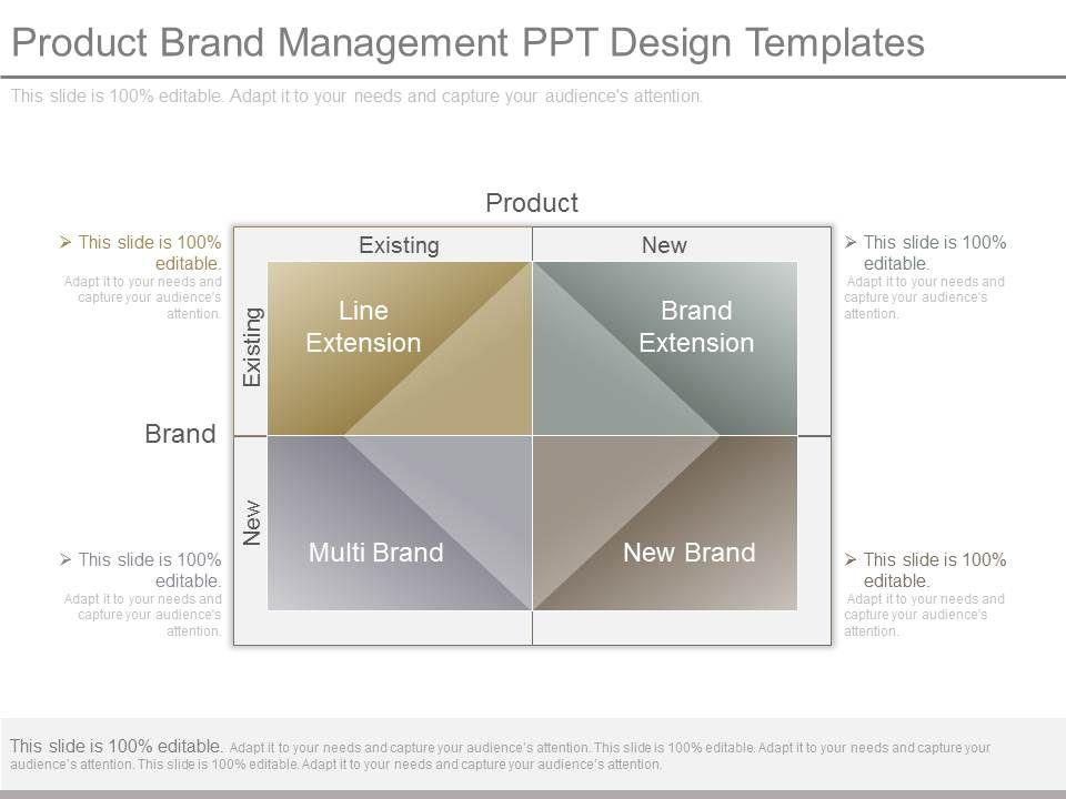 product_brand_management_ppt_design_templates_Slide01