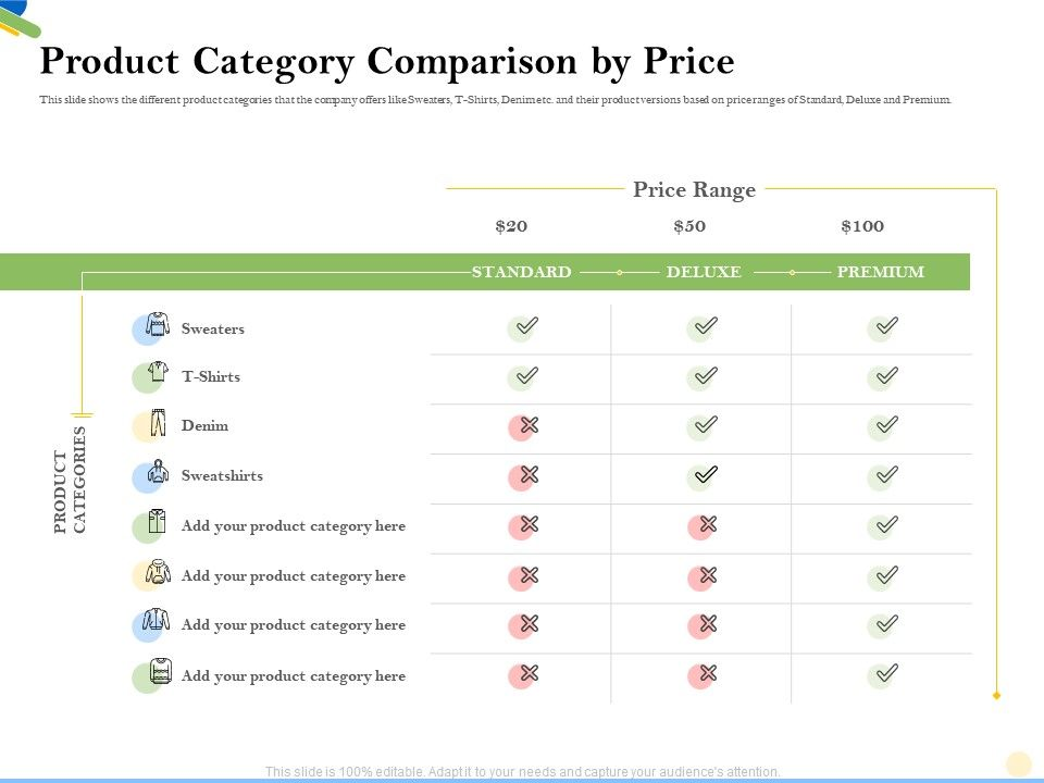 Product Category Comparison By Price Deluxe Ppt Powerpoint Presentation Slides Microsoft