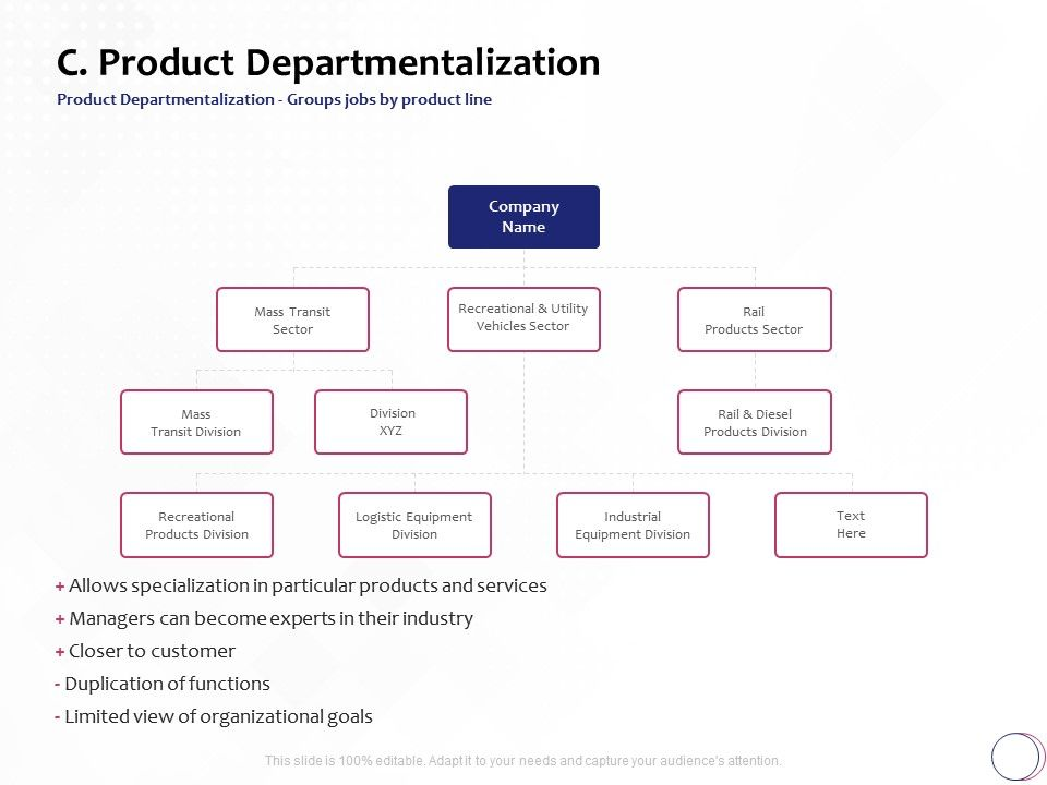 Product Departmentalization Logistic Ppt Powerpoint Presentation Icon