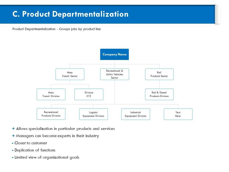 Product Departmentalization Mass Transit Ppt Powerpoint Presentation Topics