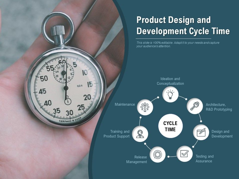 Product Design And Development Cycle Time