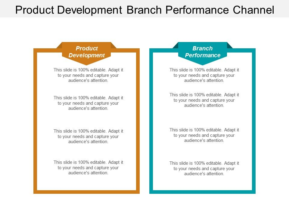 Product Development Branch Performance Channel Performance