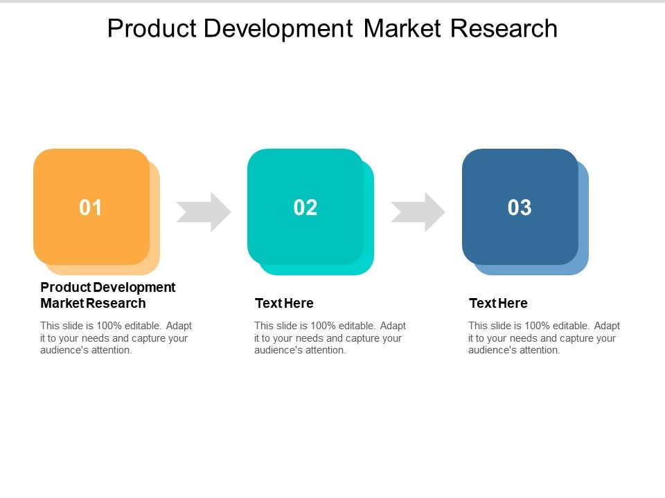 Product Development Market Research Ppt Powerpoint Presentation Inspiration Visuals Cpb