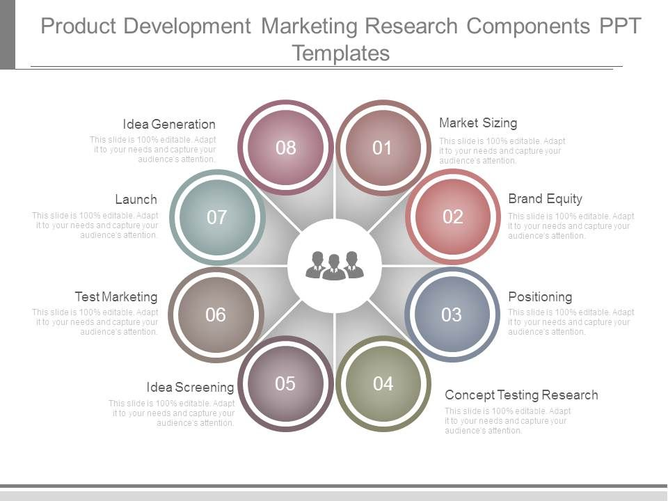 product_development_marketing_research_components_ppt_templates_Slide01