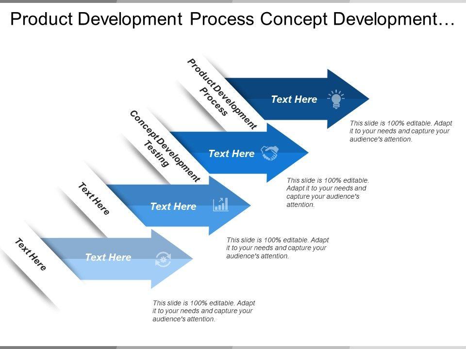 product_development_process_concept_development_testing_test_marketing_Slide01