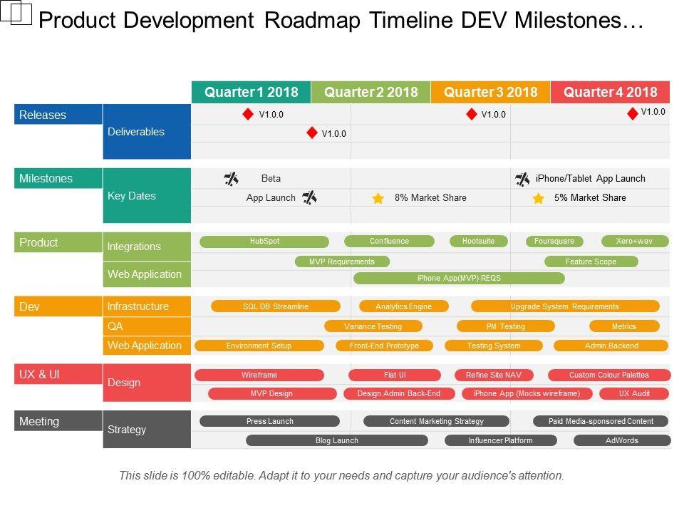 product_development_roadmap_timeline_dev_milestones_product_releases_4_quarters_Slide01