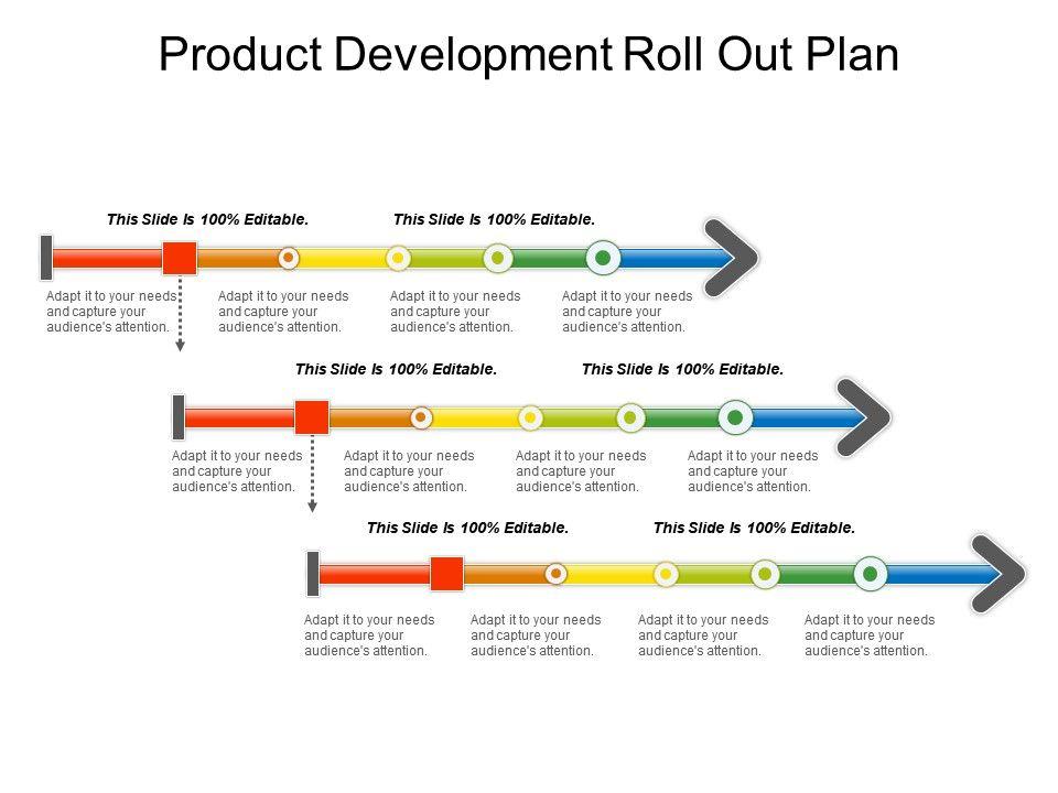 Product Development Roll Out Plan Sample Of Ppt Slide01 Slide02