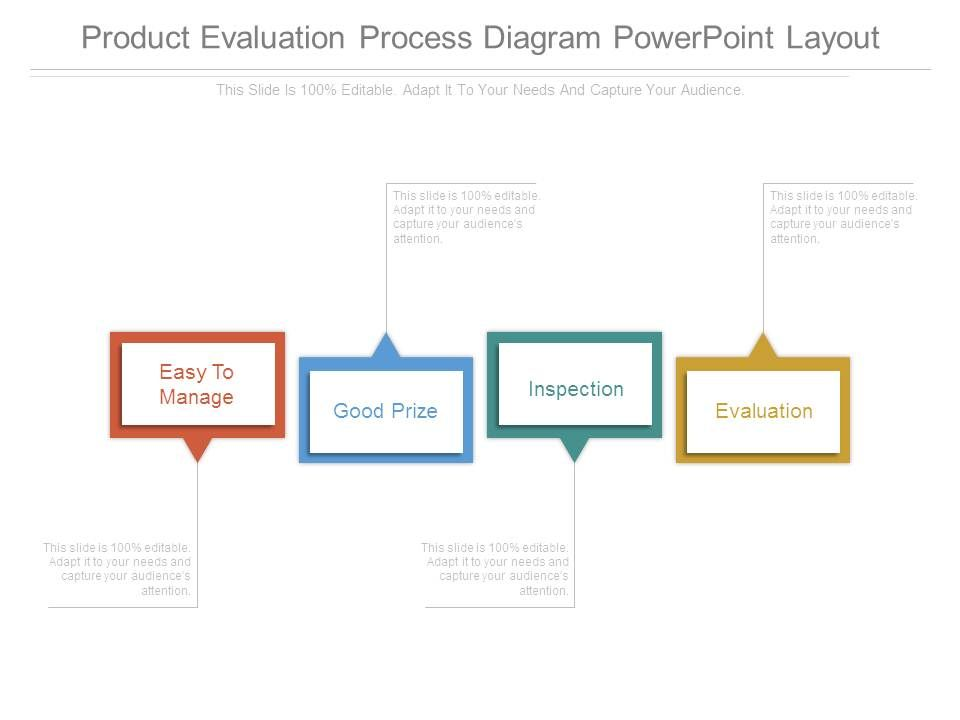 Product Evaluation Process Diagram Powerpoint Layout  Powerpoint