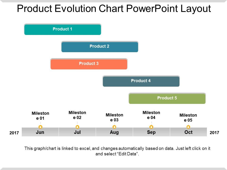 Product evolution chart powerpoint layout powerpoint presentation productevolutionchartpowerpointlayoutslide01 productevolutionchartpowerpointlayoutslide02 productevolutionchartpowerpointlayoutslide03 toneelgroepblik Image collections