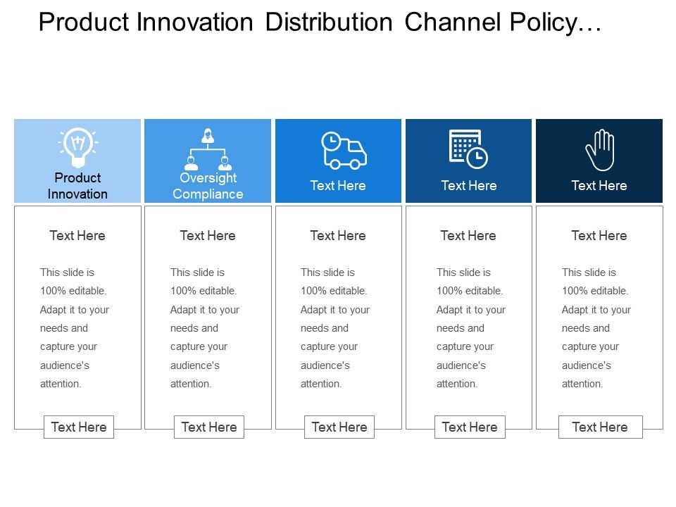 product_innovation_distribution_channel_policy_procedures_oversight_compliance_Slide01