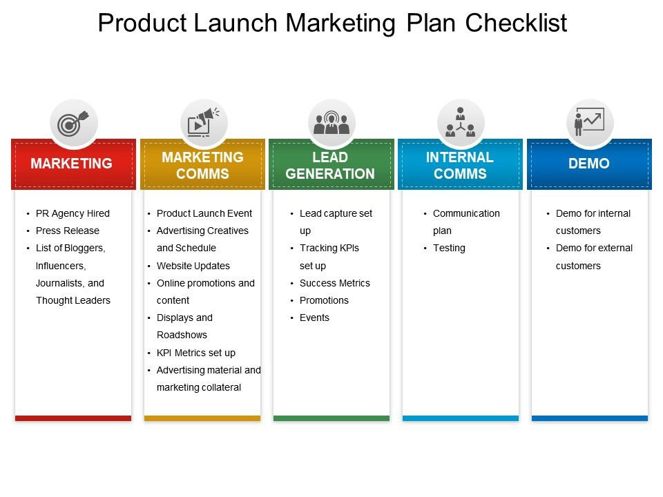 product launch marketing plan checklist ppt example file