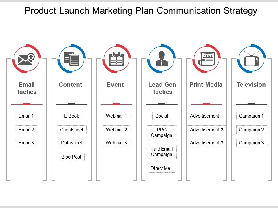 Product Launch Marketing Plan Communication Strategy Ppt Example Powerpoint Presentation Slides Ppt Slides Graphics Sample Ppt Files Template Slide
