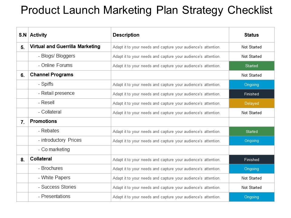 Product Launch Marketing Plan Strategy Checklist Sample Of Ppt Slide01 Slide02