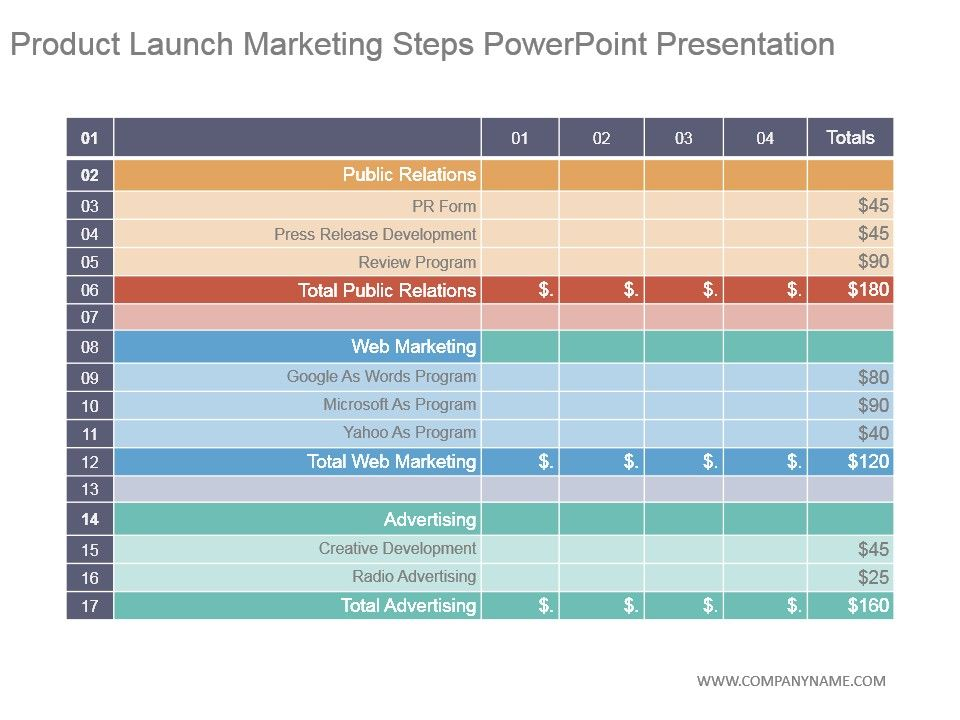 product_launch_marketing_steps_powerpoint_presentation_Slide01