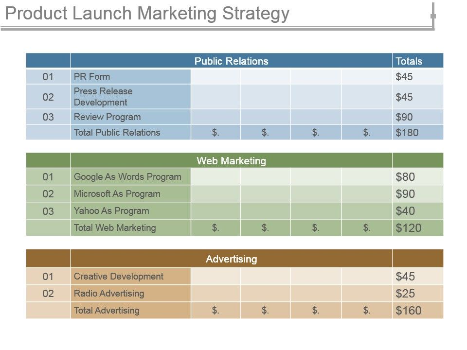 product launch strategy ppt