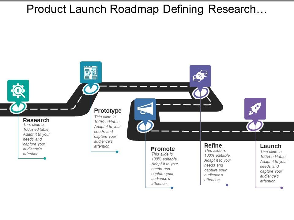 product_launch_roadmap_defining_research_prototype_promote_refine_Slide01