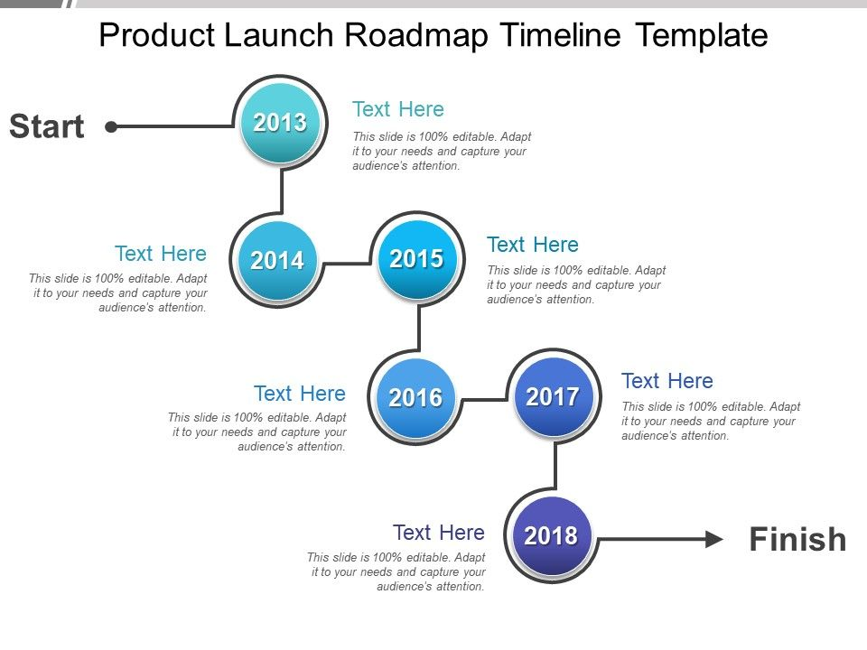 Product Launch Roadmap Timeline Template Powerpoint Guide - Roadmap timeline template ppt
