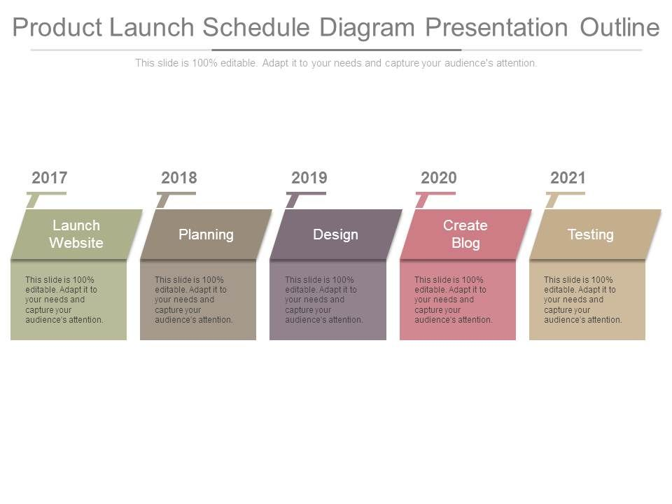 49009471 style essentials 1 roadmap 5 piece powerpoint ... diagram of product layout diagram of launching product
