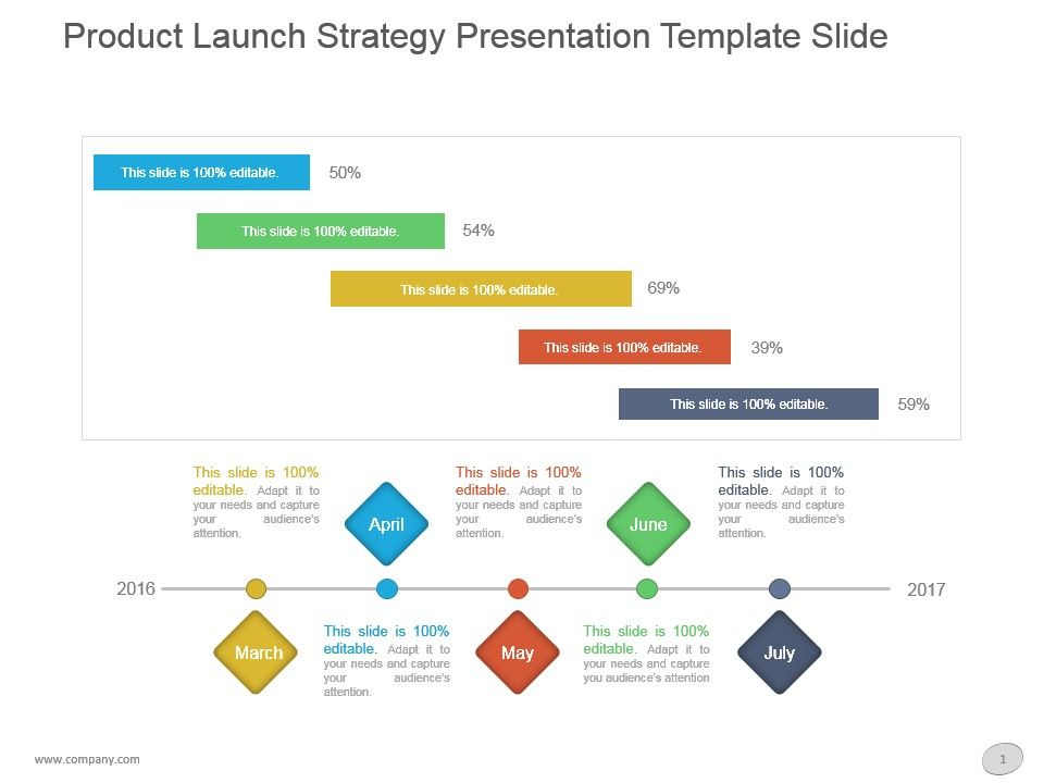 launch strategy template elita aisushi co