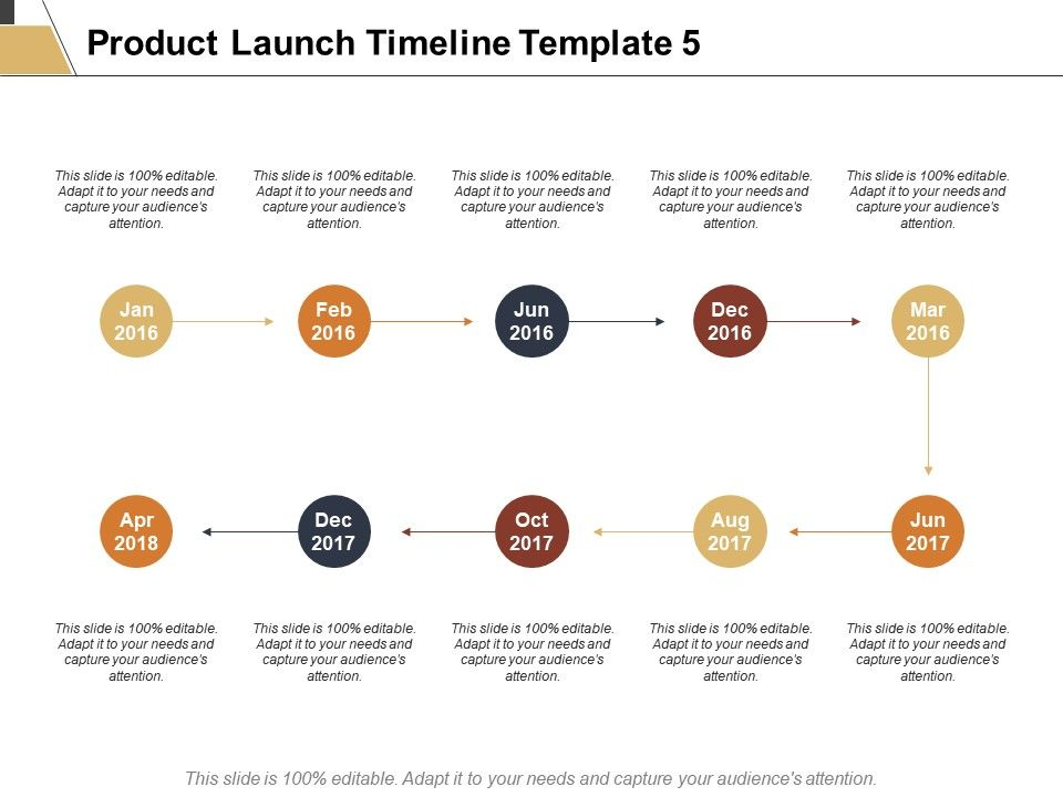 Product Launch Timeline Strategy Ppt Powerpoint Presentation Infographics Deck