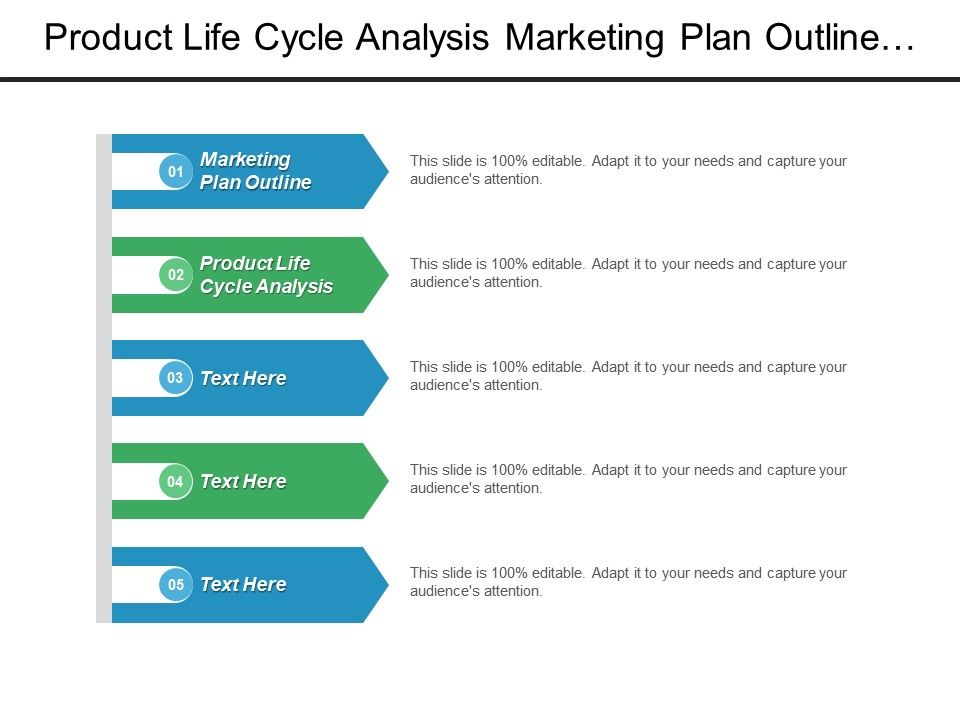 Product Life Cycle Analysis Marketing Plan Outline Inventory